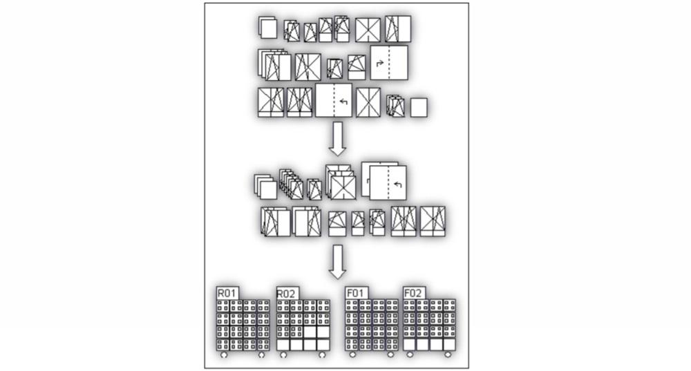Распределение окон по подпартиям