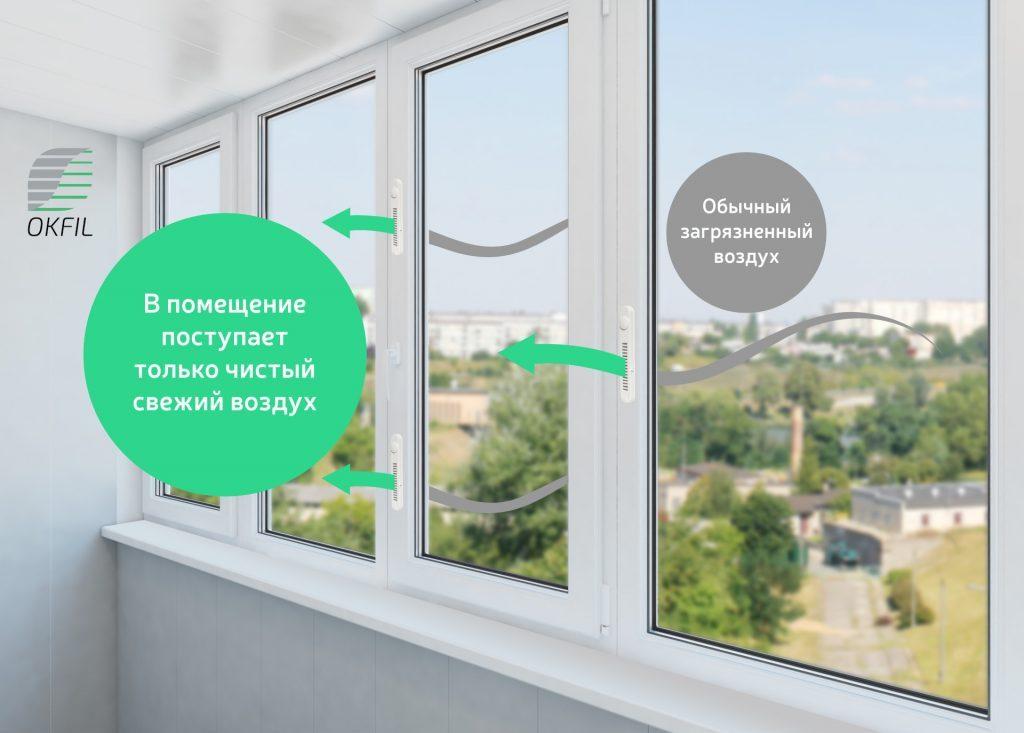 окна с Оконными Фильтрами OKFIL